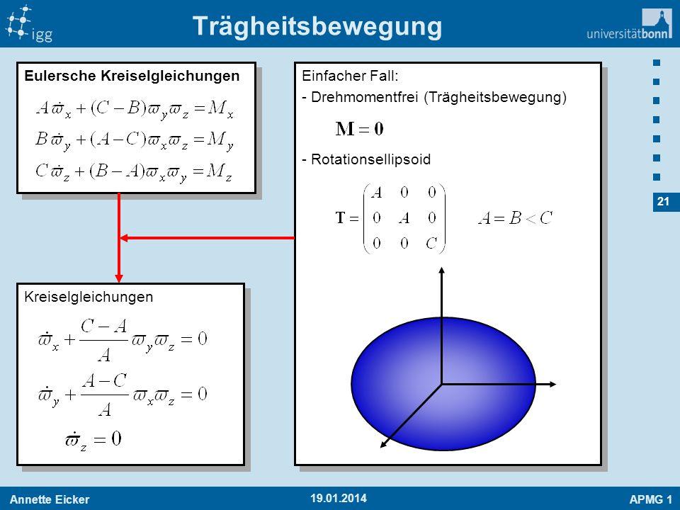 Trägheitsbewegung Eulersche Kreiselgleichungen Einfacher Fall: