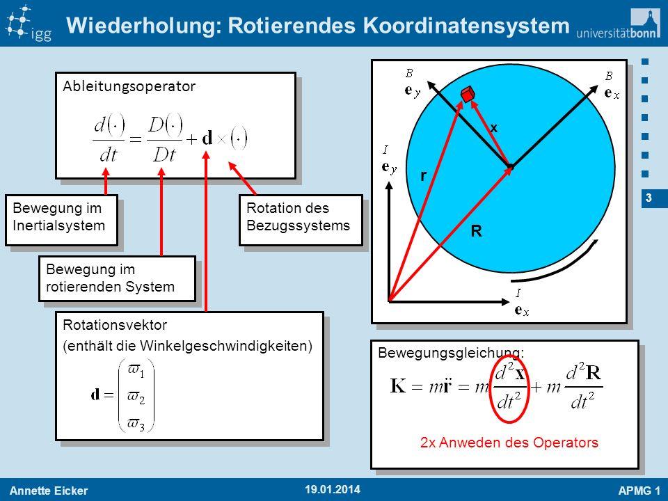 Fantastisch Was Ist Inertialsystem Galerie - Badspiegel Rahmen Ideen ...