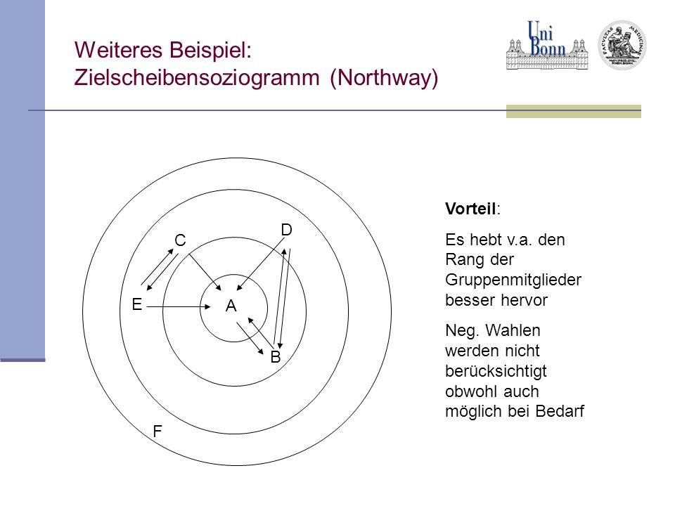 Weiteres Beispiel: Zielscheibensoziogramm (Northway)