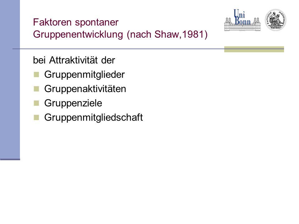 Faktoren spontaner Gruppenentwicklung (nach Shaw,1981)