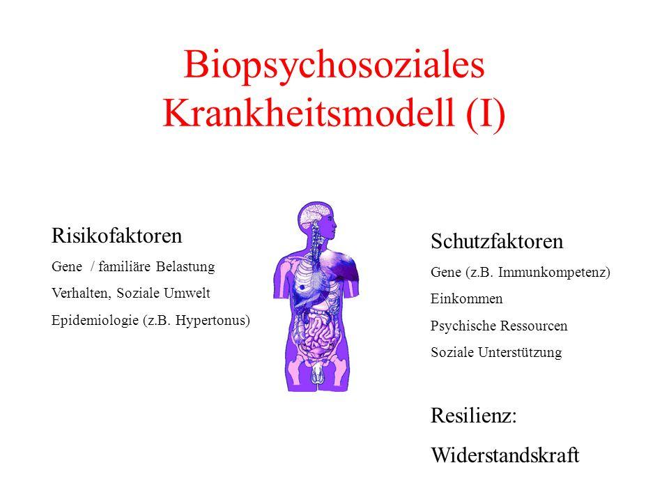 Biopsychosoziales Krankheitsmodell (I)