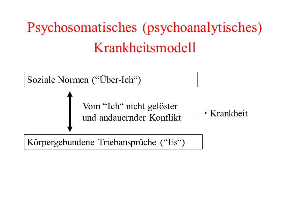 Psychosomatisches (psychoanalytisches) Krankheitsmodell
