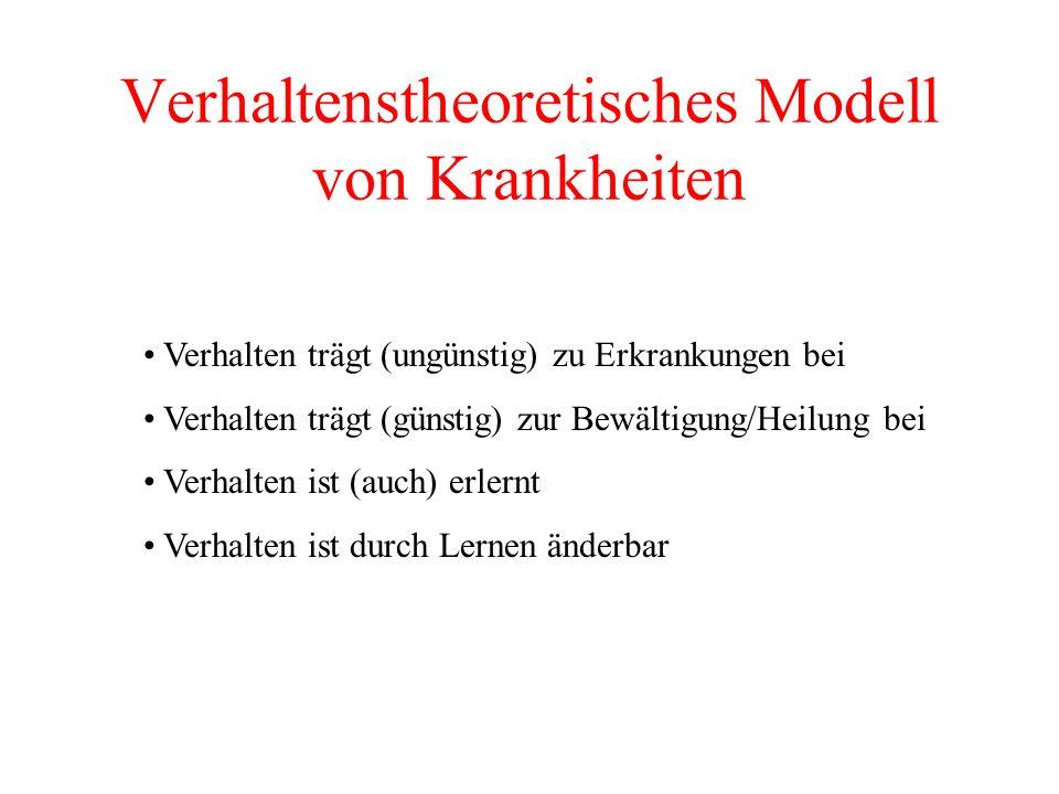 Verhaltenstheoretisches Modell von Krankheiten