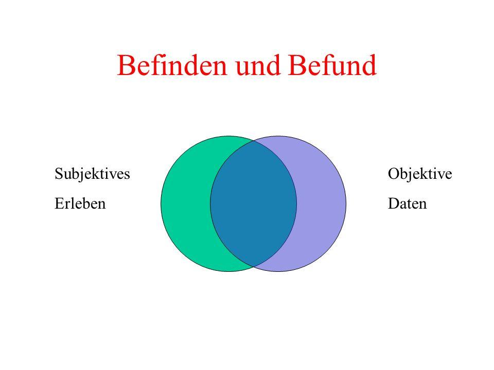 Befinden und Befund Subjektives Erleben Objektive Daten