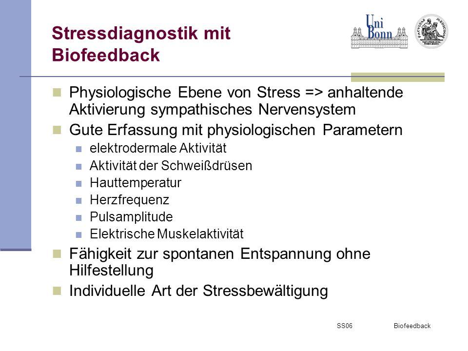 Stressdiagnostik mit Biofeedback