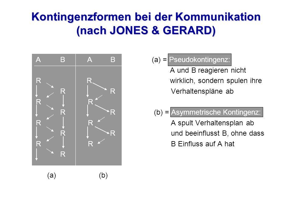 Kontingenzformen bei der Kommunikation (nach JONES & GERARD)