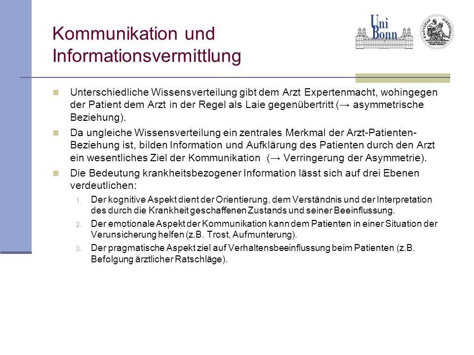 Kommunikation und Informationsvermittlung