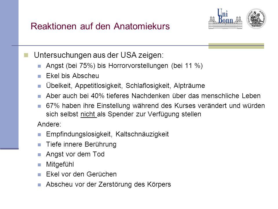 Wunderbar Anatomie Kurs Online Galerie - Anatomie Ideen - finotti.info