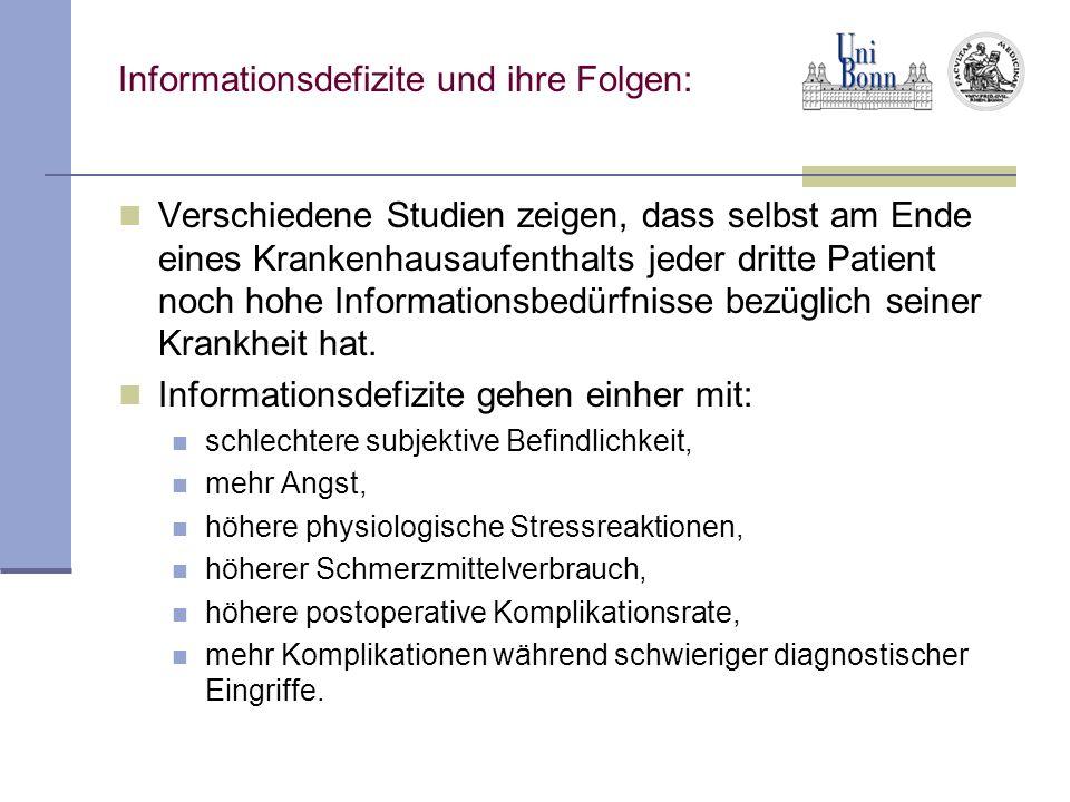 Informationsdefizite und ihre Folgen: