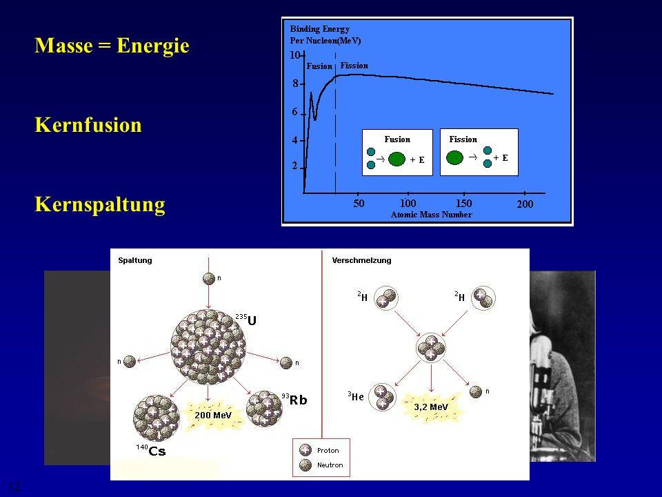 Masse = Energie Kernfusion Kernspaltung