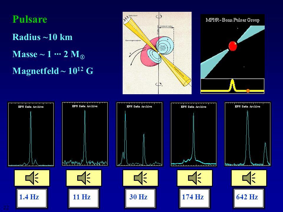 Pulsare 1.4 Hz 11 Hz 30 Hz 174 Hz 642 Hz Radius ~10 km