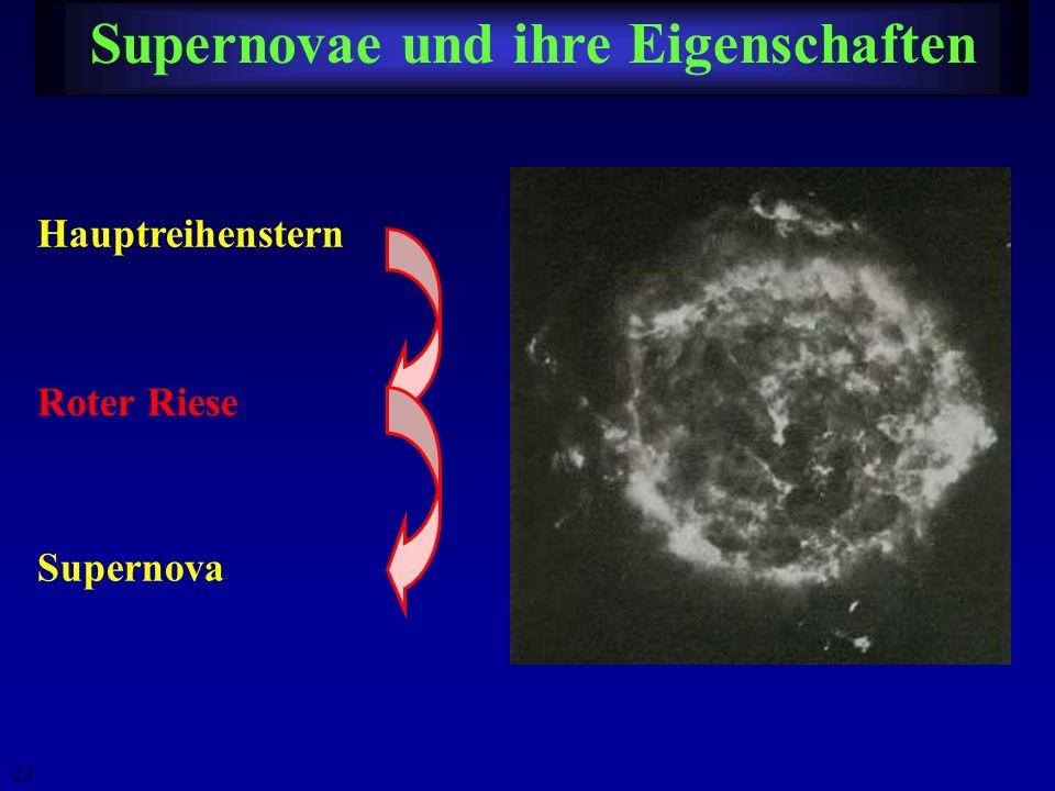 Supernovae und ihre Eigenschaften
