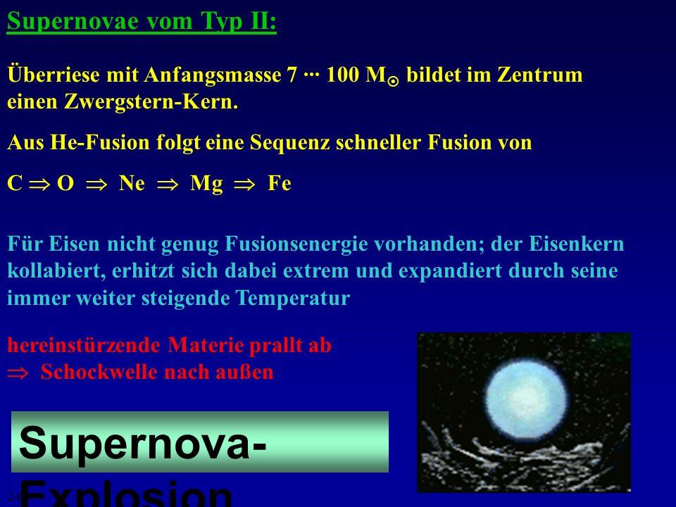 Supernova-Explosion Supernovae vom Typ II: