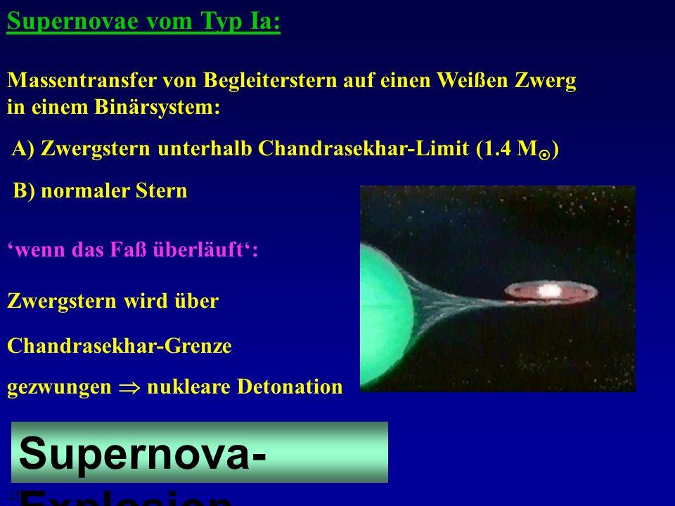 Supernova-Explosion Supernovae vom Typ Ia: