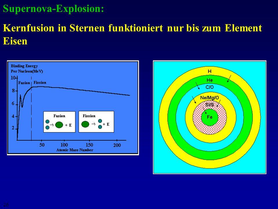 Supernova-Explosion: