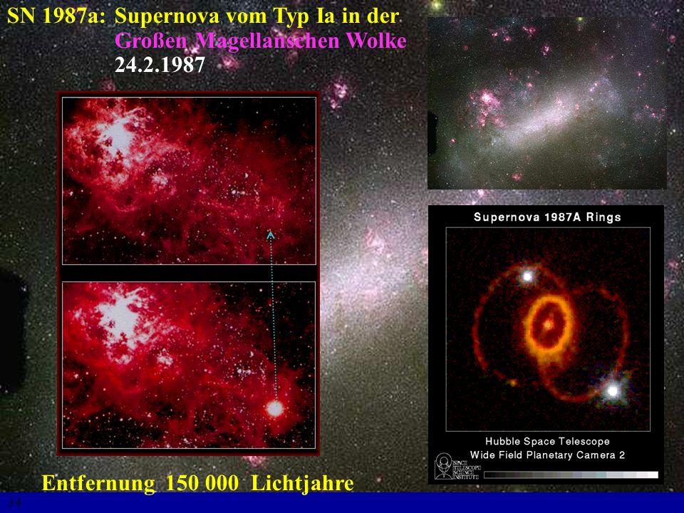 SN 1987a:. Supernova vom Typ Ia in der. Großen Magellanschen Wolke. 24