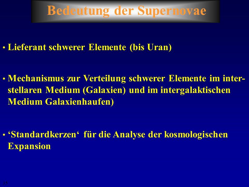 Bedeutung der Supernovae