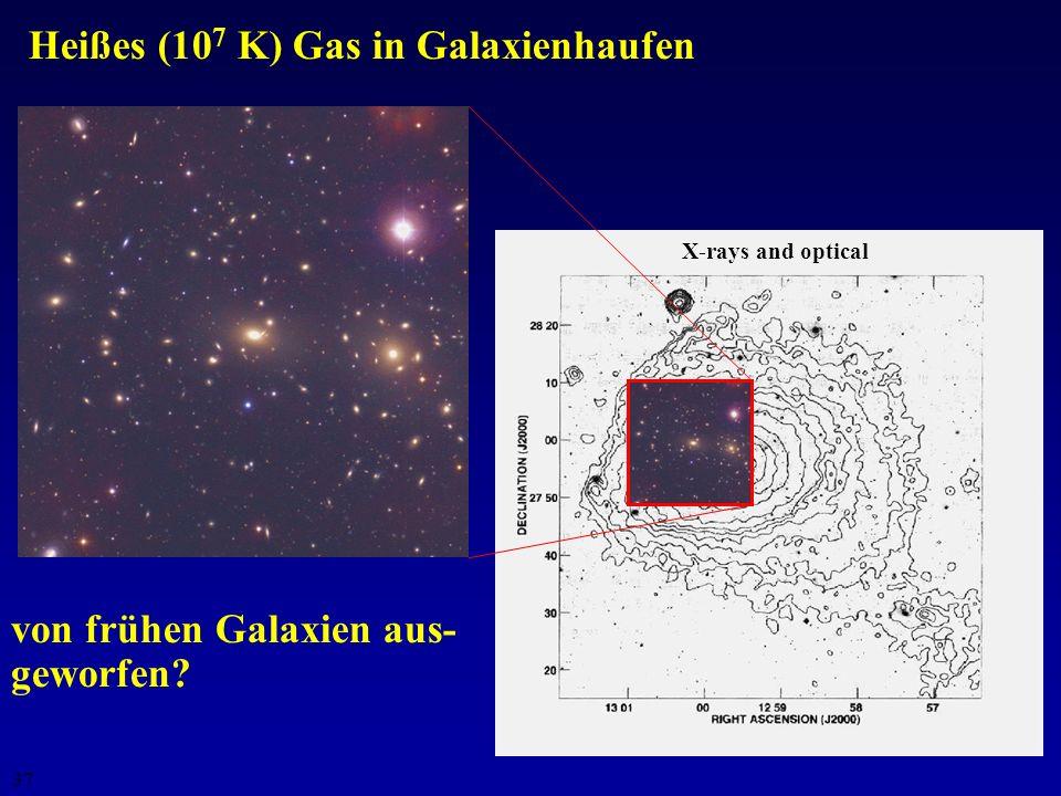 Heißes (107 K) Gas in Galaxienhaufen