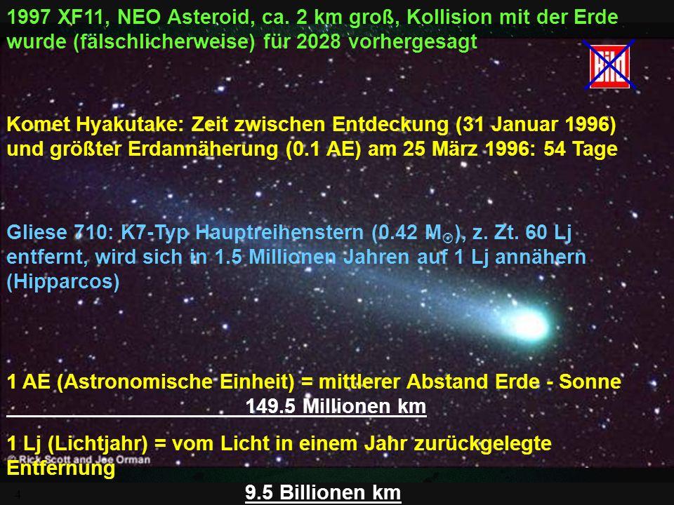 1997 XF11, NEO Asteroid, ca. 2 km groß, Kollision mit der Erde wurde (fälschlicherweise) für 2028 vorhergesagt