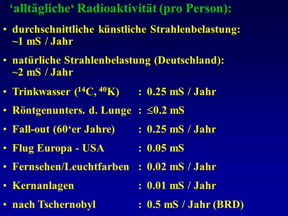 'alltägliche' Radioaktivität (pro Person):