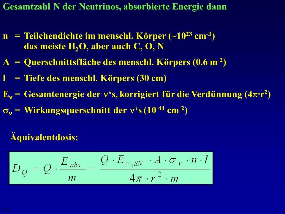 Gesamtzahl N derNeutrinos, absorbierte Energie dann