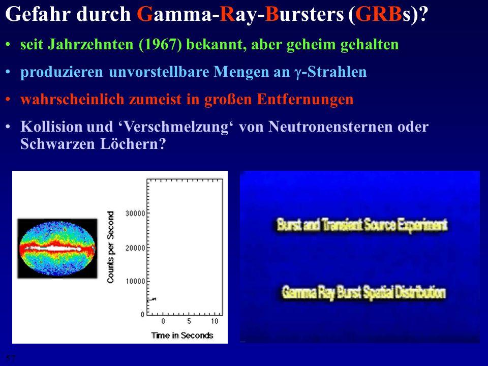 Gefahr durch Gamma-Ray-Bursters (GRBs)