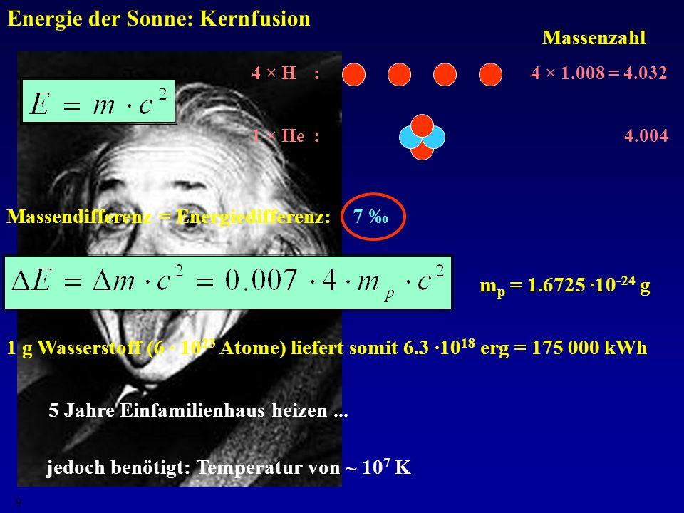 Energie der Sonne: Kernfusion