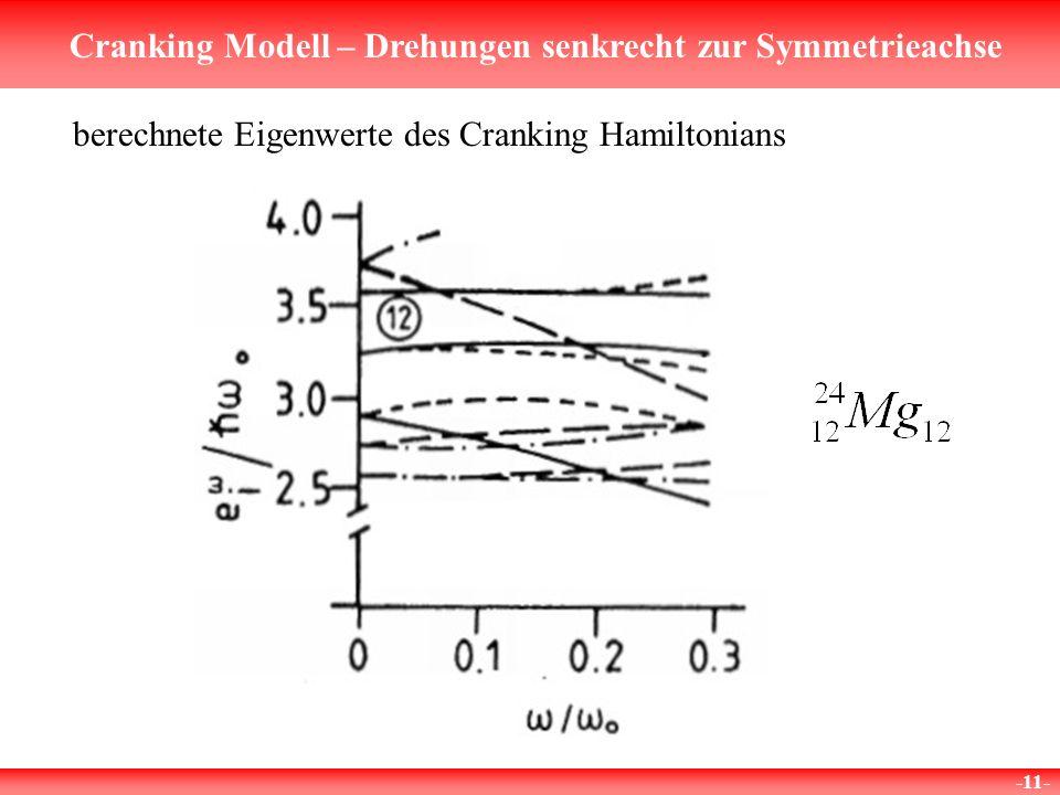 berechnete Eigenwerte des Cranking Hamiltonians