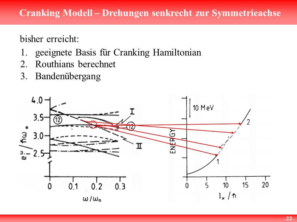 bisher erreicht: geeignete Basis für Cranking Hamiltonian Routhians berechnet Bandenübergang