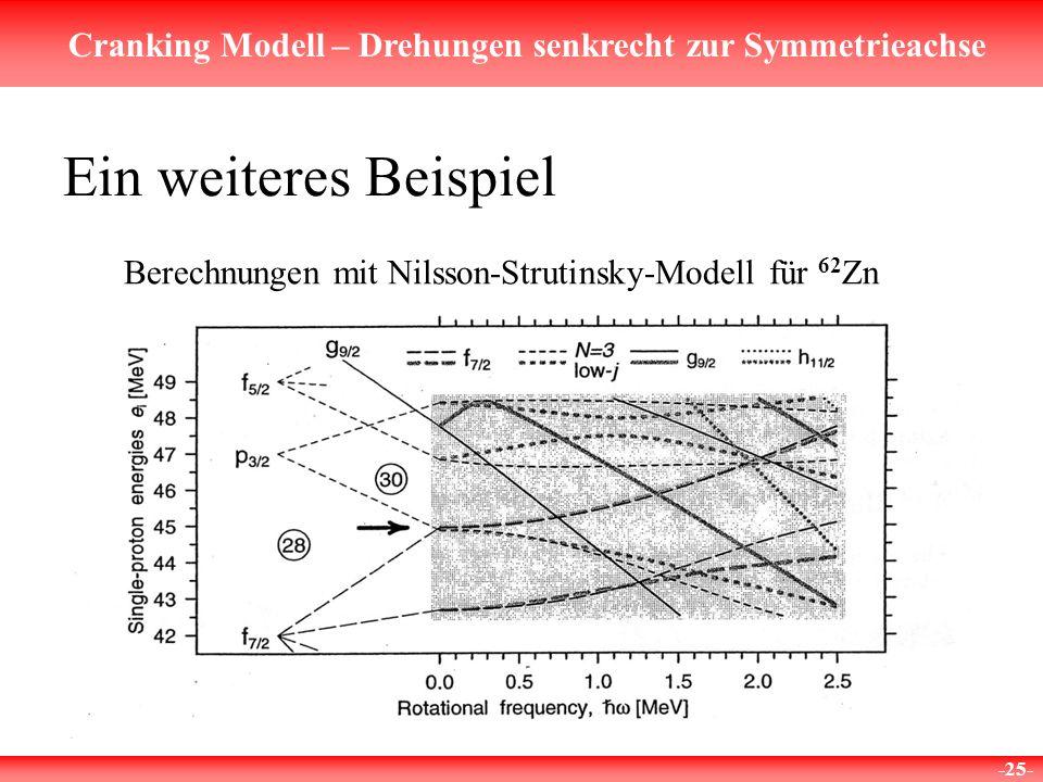 Ein weiteres Beispiel Berechnungen mit Nilsson-Strutinsky-Modell für 62Zn