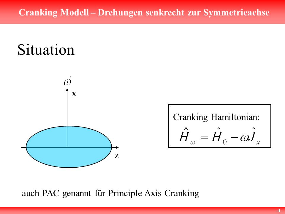 Situation x Cranking Hamiltonian: z