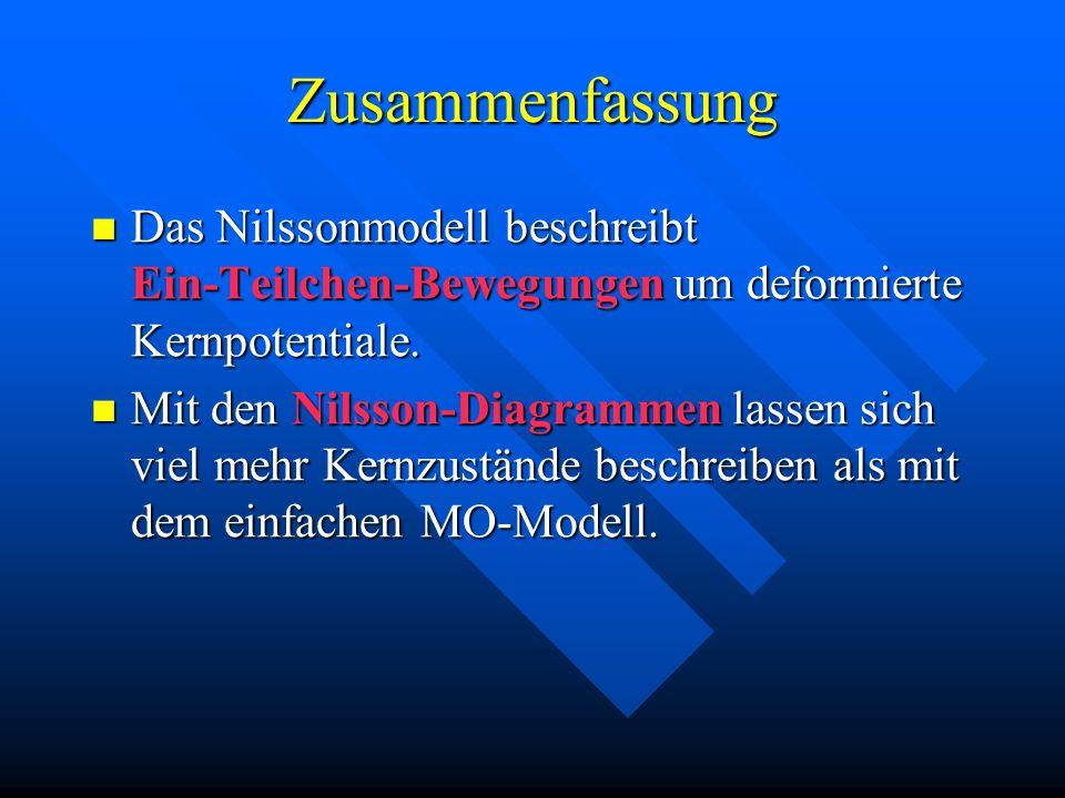 ZusammenfassungDas Nilssonmodell beschreibt Ein-Teilchen-Bewegungen um deformierte Kernpotentiale.