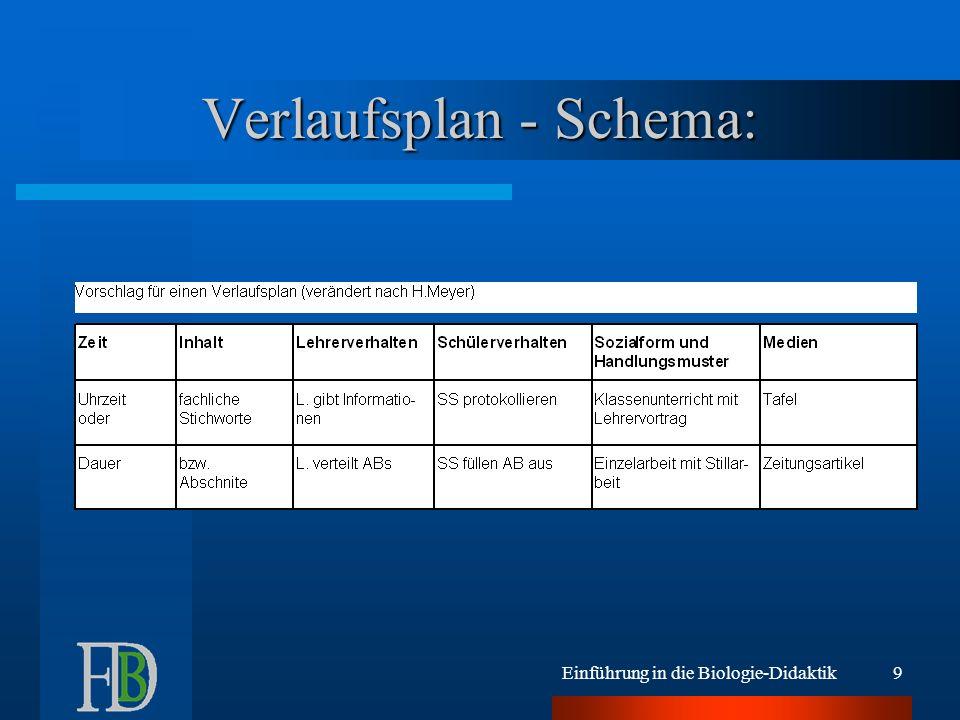 Verlaufsplan - Schema:
