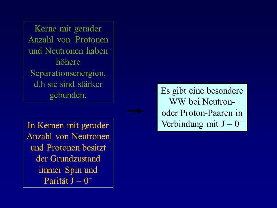 Kerne mit gerader Anzahl von Protonen und Neutronen haben höhere Separationsenergien, d.h sie sind stärker gebunden.