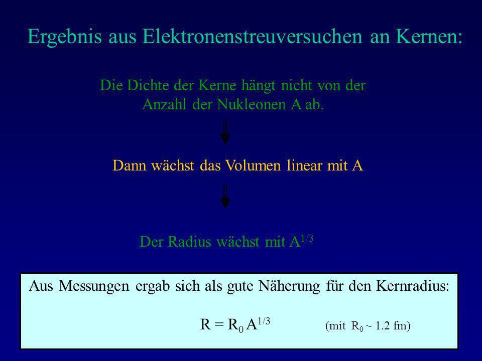 Ergebnis aus Elektronenstreuversuchen an Kernen: