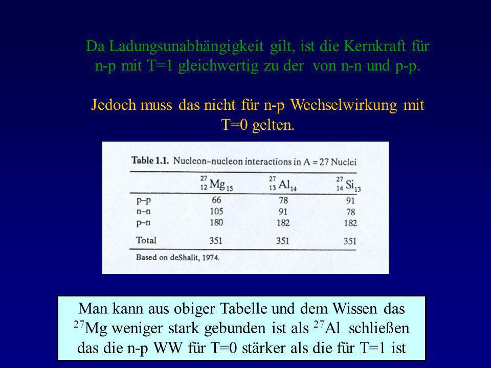 Jedoch muss das nicht für n-p Wechselwirkung mit T=0 gelten.