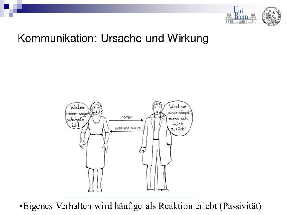 Kommunikation: Ursache und Wirkung