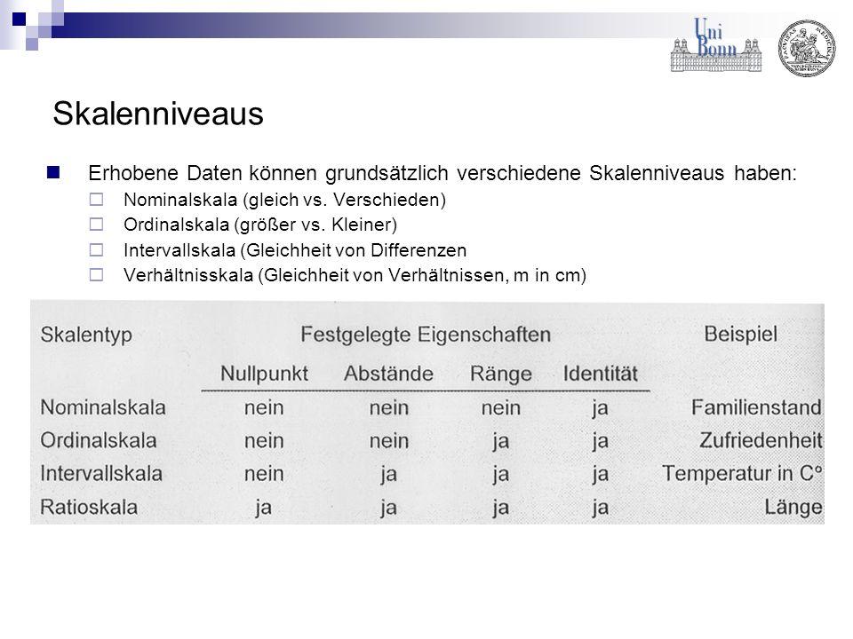 Skalenniveaus Erhobene Daten können grundsätzlich verschiedene Skalenniveaus haben: Nominalskala (gleich vs. Verschieden)