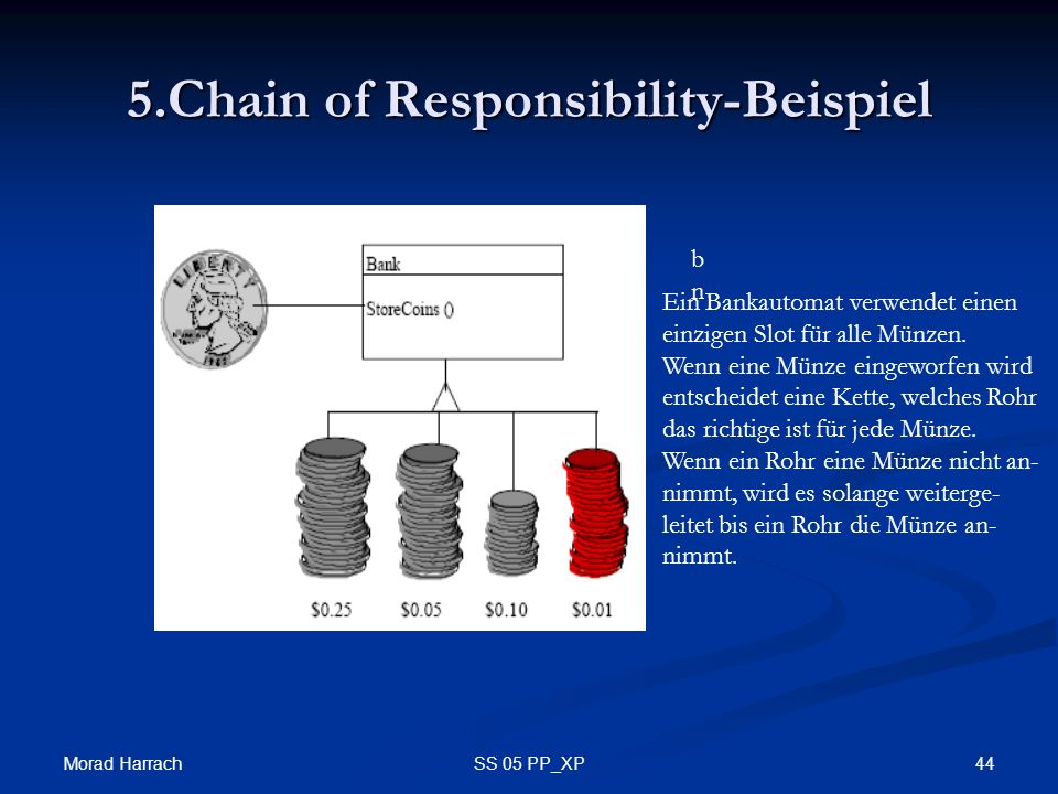 5.Chain of Responsibility-Beispiel