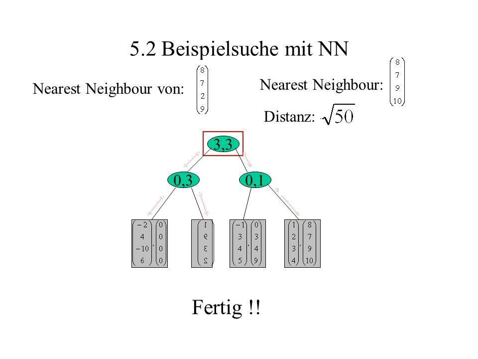5.2 Beispielsuche mit NN Fertig !! Nearest Neighbour: