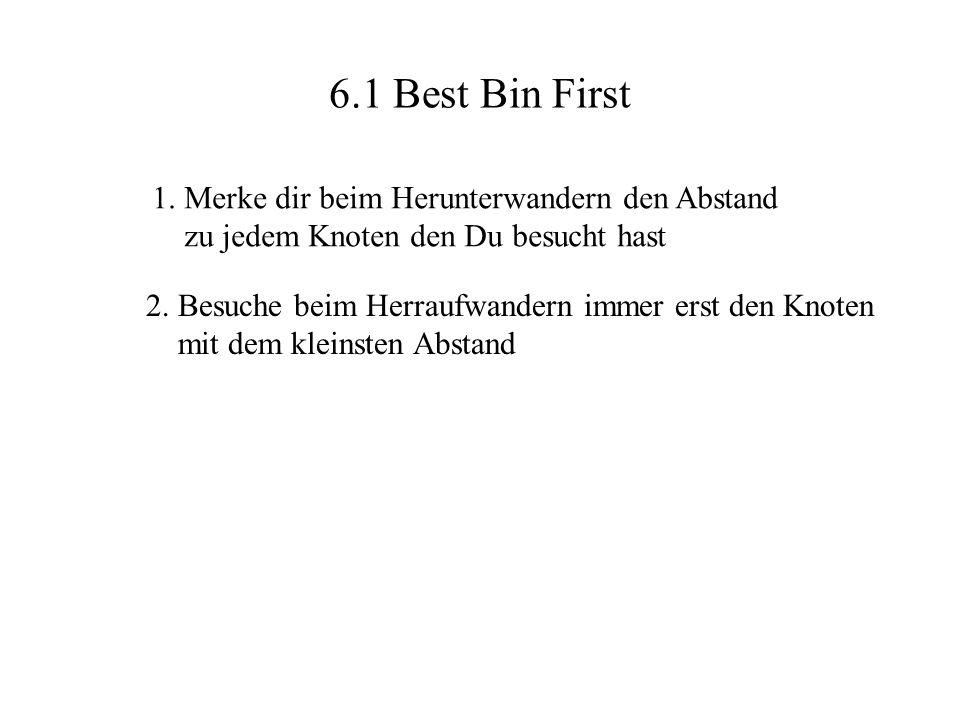 6.1 Best Bin First 1. Merke dir beim Herunterwandern den Abstand