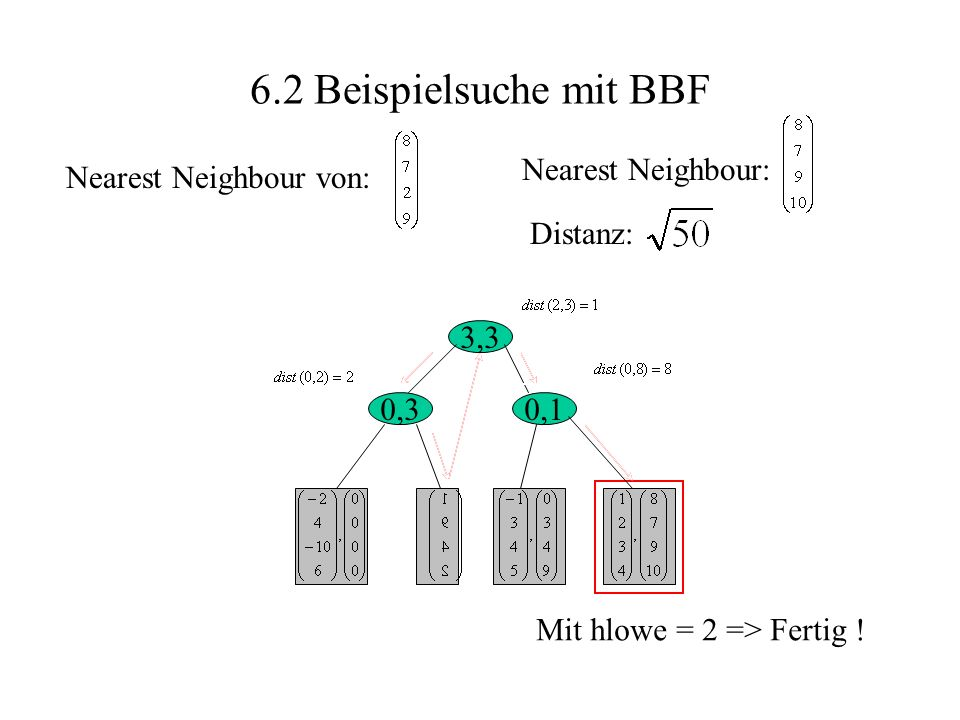 6.2 Beispielsuche mit BBF Nearest Neighbour: Nearest Neighbour von: