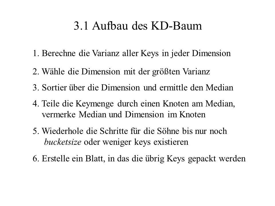 3.1 Aufbau des KD-Baum1. Berechne die Varianz aller Keys in jeder Dimension. 2. Wähle die Dimension mit der größten Varianz.
