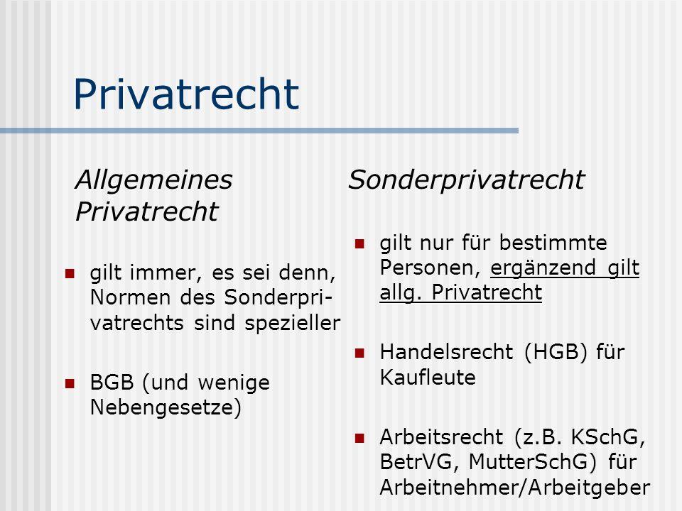 Privatrecht Allgemeines Privatrecht Sonderprivatrecht