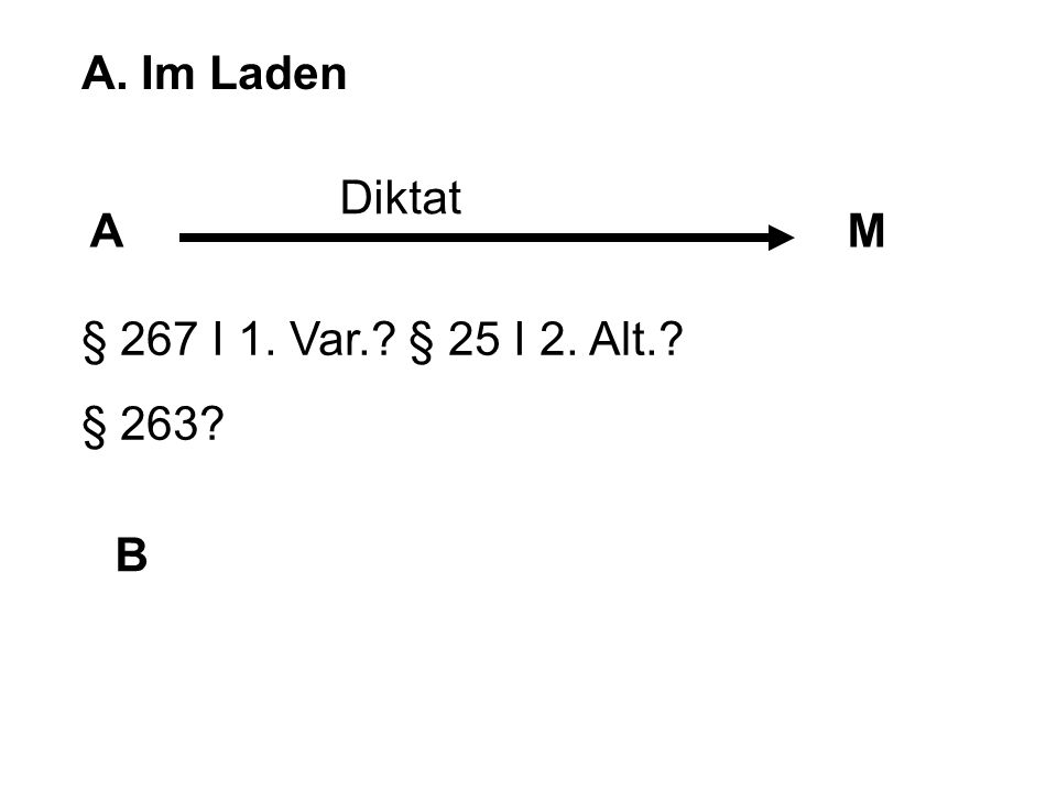 A. Im Laden Diktat A M § 267 I 1. Var. § 25 I 2. Alt. § 263 B