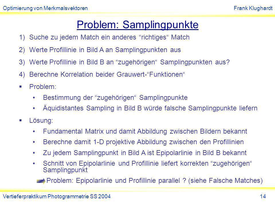 Problem: Samplingpunkte