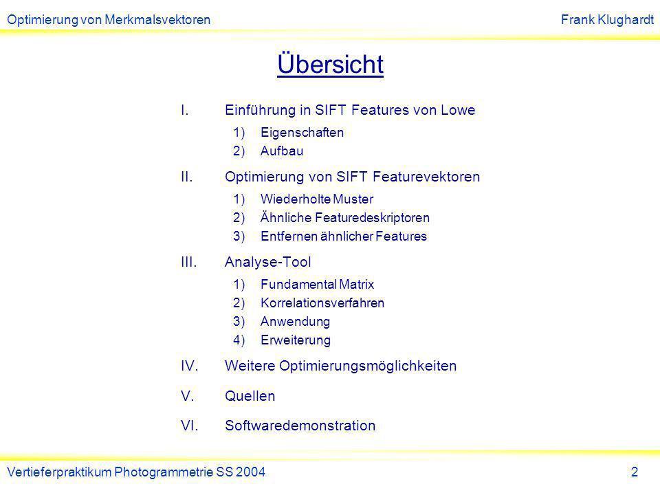 Übersicht Einführung in SIFT Features von Lowe