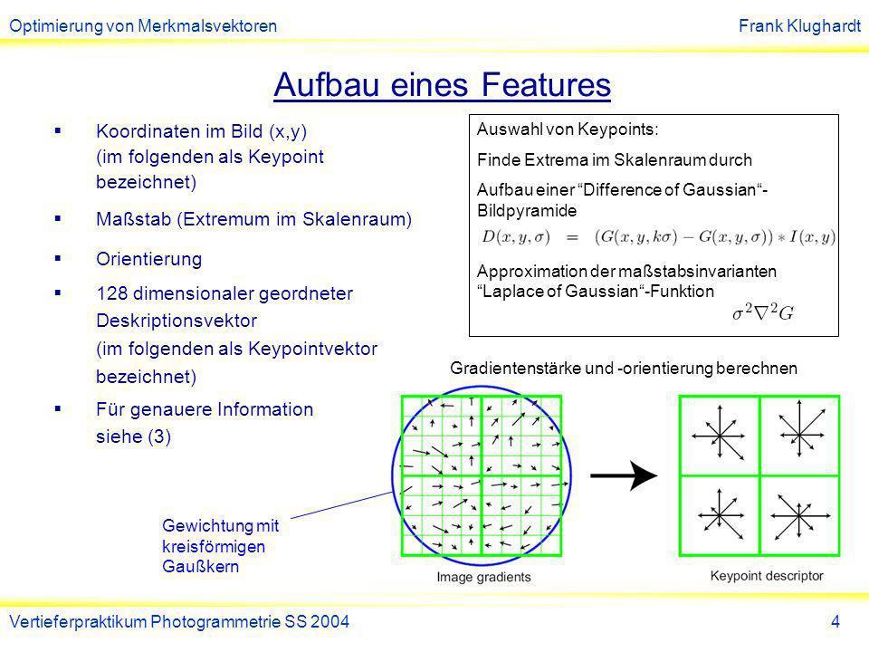 Aufbau eines Features Koordinaten im Bild (x,y) (im folgenden als Keypoint bezeichnet) Maßstab (Extremum im Skalenraum)