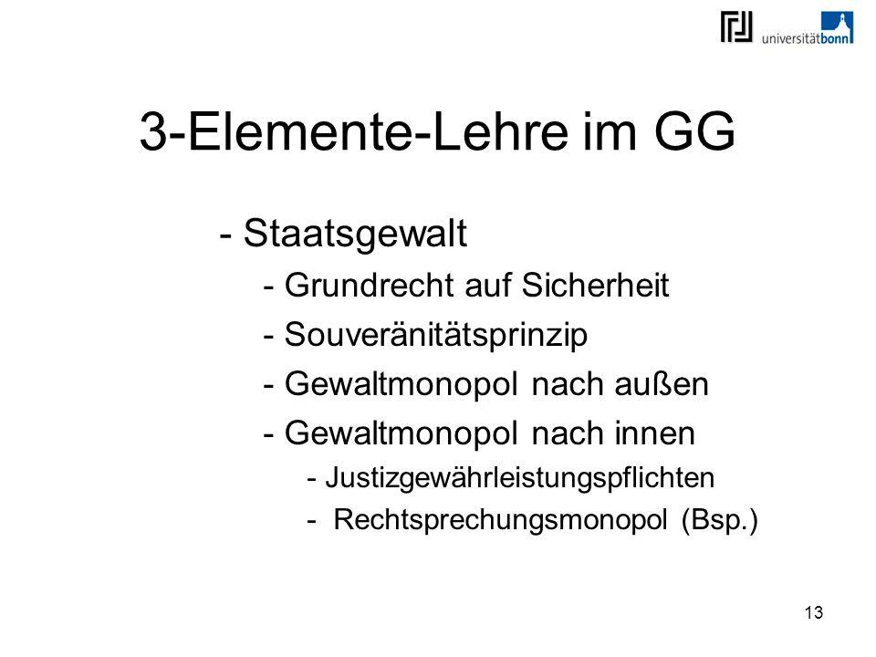 3-Elemente-Lehre im GG Staatsgewalt Grundrecht auf Sicherheit
