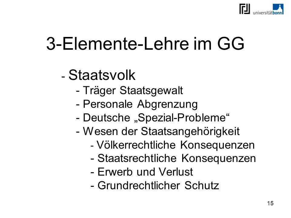 3-Elemente-Lehre im GG Staatsvolk Träger Staatsgewalt